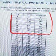 alkalinita vody